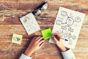 Guía para elaborar el plan de marketing educativo del centro